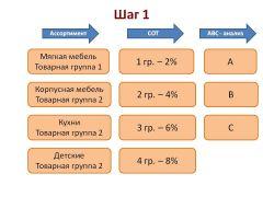 Пример СОТ1