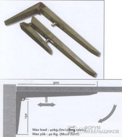 Механизмы для откидных столов на балкон.