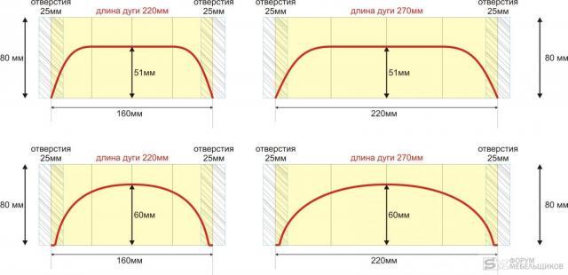 Схемы каретной стяжки