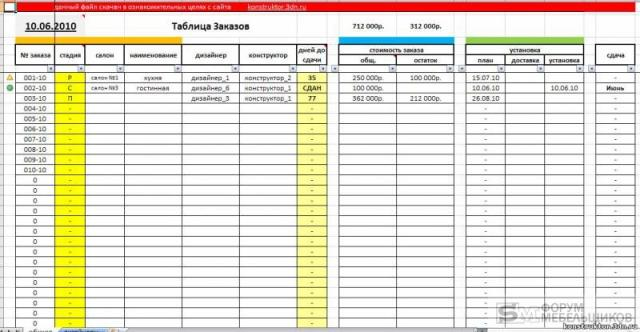 таблица эксель для учета клиентов