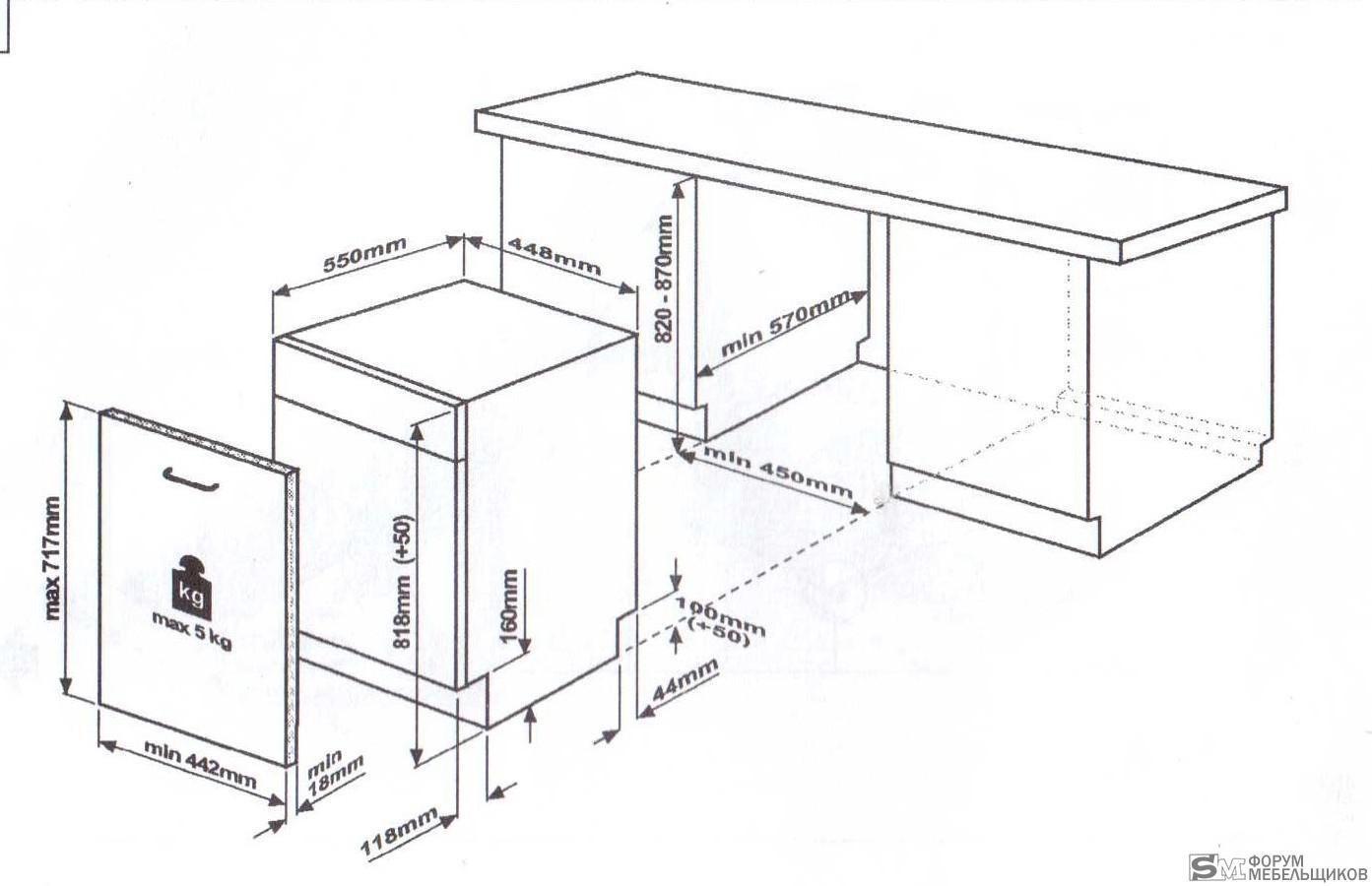 Размеры и габариты встраиваемых посудомоечных машин