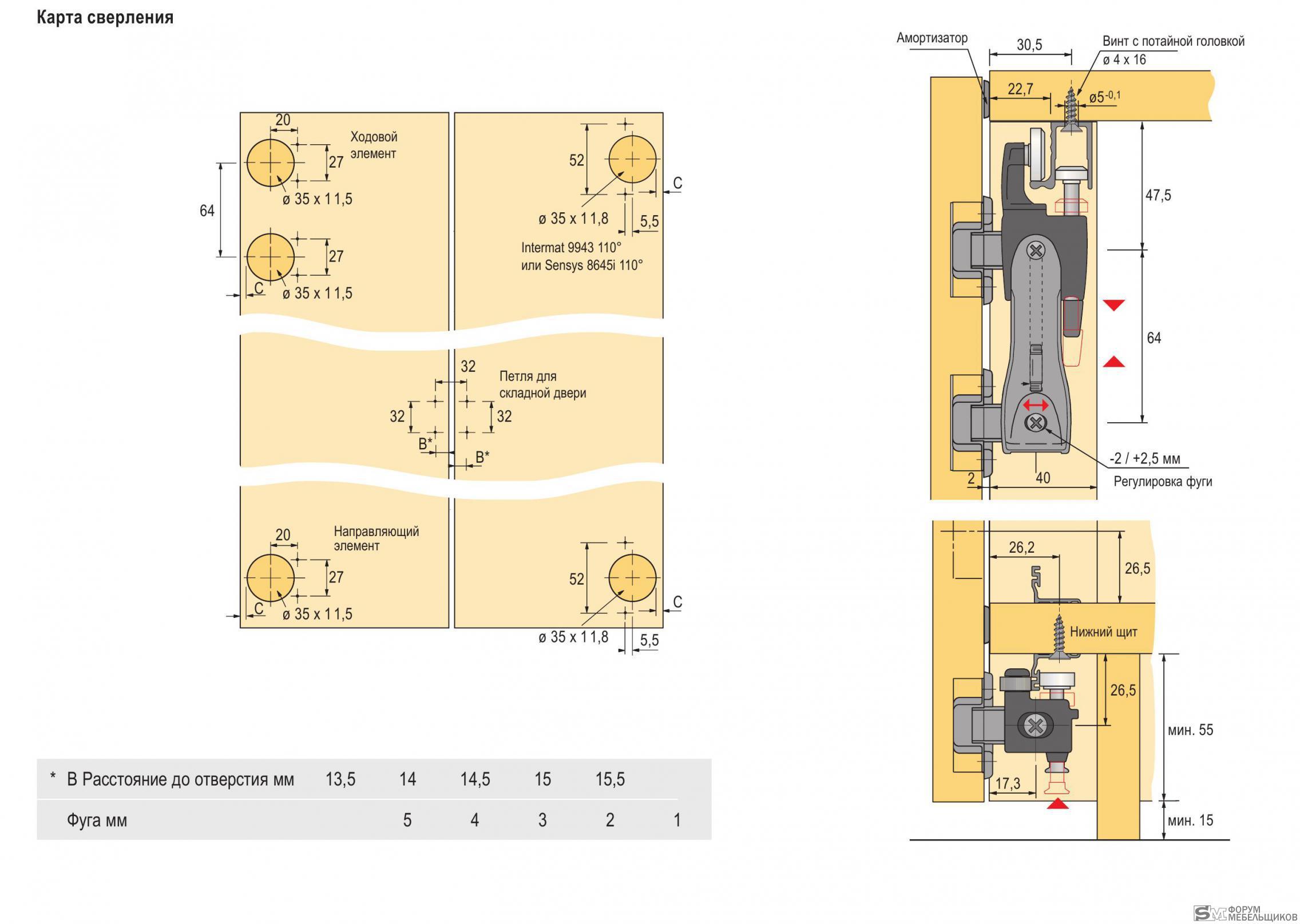Схема фурнитуры для складных дверей