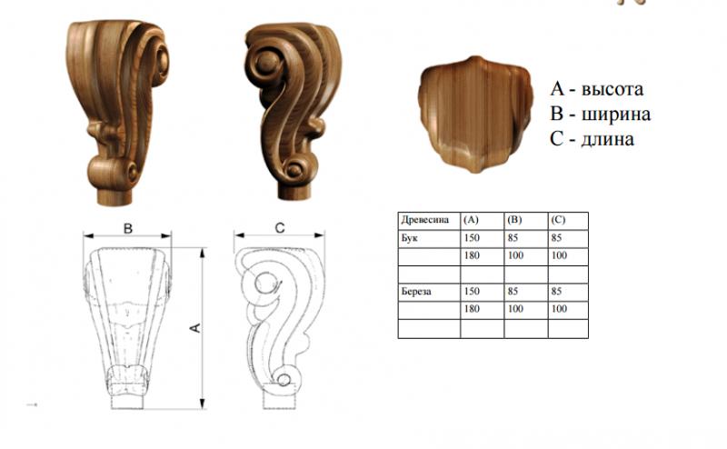 Деревянные мебельные ножки,нашего производства