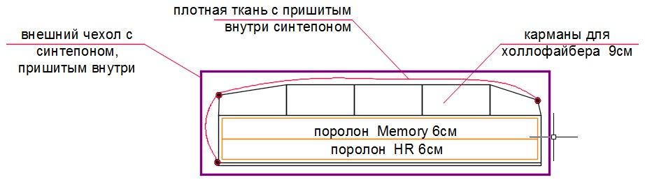 подушка схема.jpg